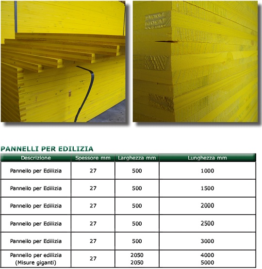 Casa di campagna pannelli per cemento armato usati - Pannelli gialli tavole armatura ...